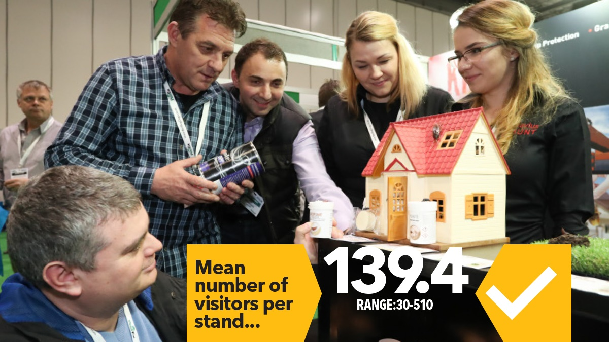 Mean number of visitors per stand PestEx 2017